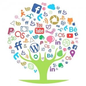 sosyal medyada ölüm