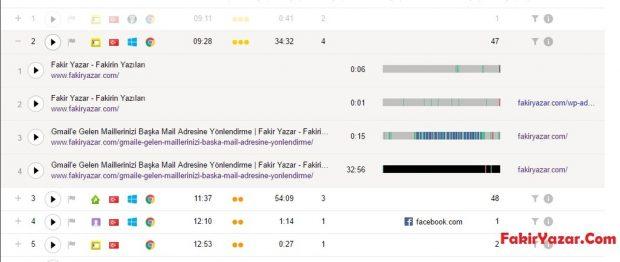 Web Sayfası İstatistikleri İçin Yandex Metrica