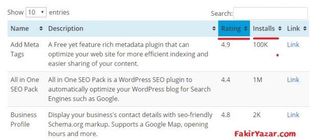 ADplugin wordpress eklenti sayfası