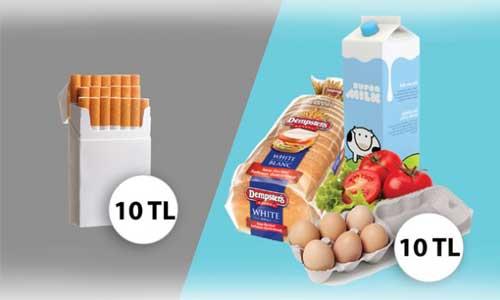 1 Paket Sigara Parası ile 1 günlük ihtiyaç